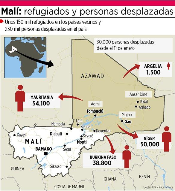 Mali: refugiados. Nada mejor que fomentar terrorismo y fundamentalismo religioso para después invadirlo y saquearlo. El papel asignado a los socialistas de Francia dentro de la estrategia del Nuevo Orden Mundial.